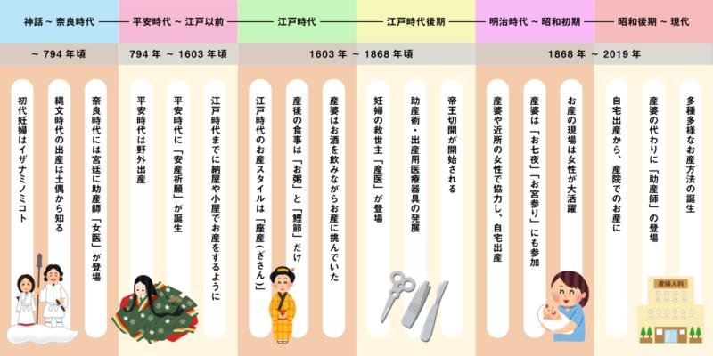 出産ってほんとに大変!壮絶すぎる、日本の出産の歴史